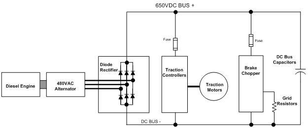 Diesel Electric Block Diagram