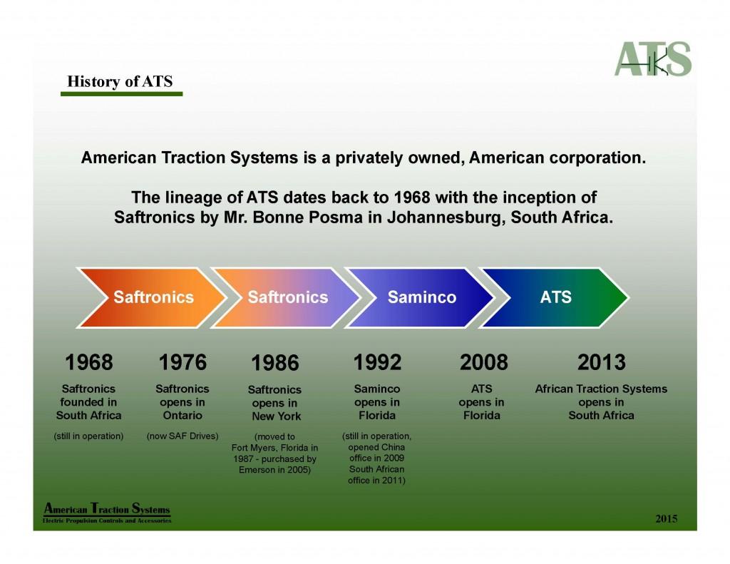 ATS History